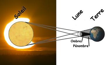 2015-03-20-arche-metier-eclipse.jpg
